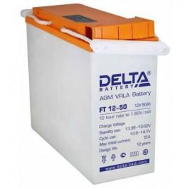 Delta FT-M